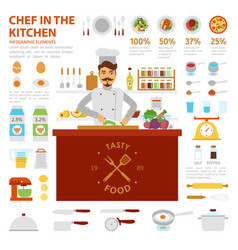 Chef in the kitchen infographic elements with vector