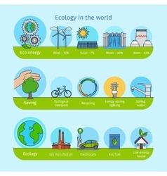 Ecology and nature flat line icons vector