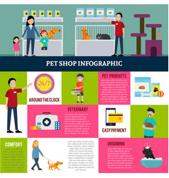 Colorful pet shop infographic concept vector