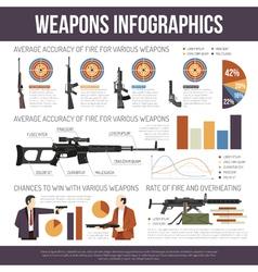 Weapon guns infographics vector
