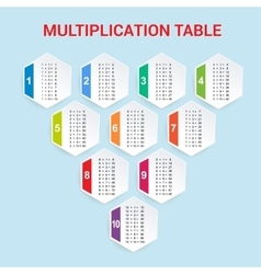 Multiplication table educational material for vector
