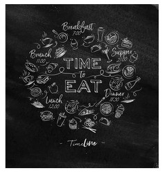 Monogram time to eat chalk vector