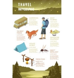 Isometric 3d forest hiking elements vector