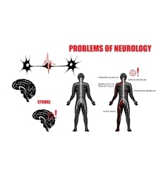 Problems of neurology vector