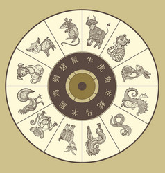 Chinese zodiac wheel with twelve vector