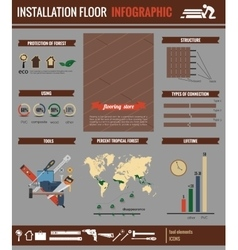 Installation floor infographic vector