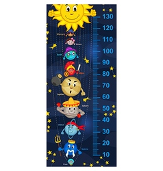 Solar system height measure vector