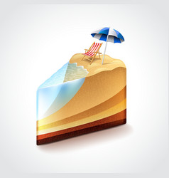 Beach as cake vacation or travel concept vector