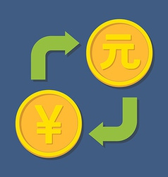 Currency exchange Yen and Yuan vector image