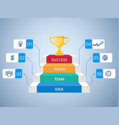 stair step to trophy and success infographics vector image