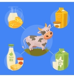 Dairy products banner with cow on green field vector