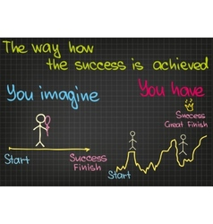 Success way vector