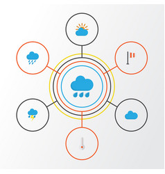 Weather flat icons set collection of banner vector