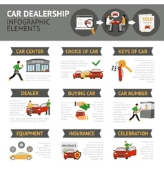 Car dealership infographics vector