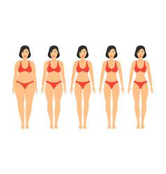 cartoon women slimming stages set vector image