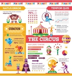 The Circus - poster brochure cover template vector image