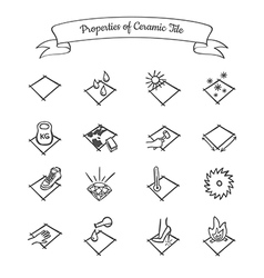Properties of ceramic tile icons set vector
