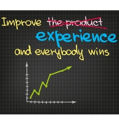 Improve product and everyone wins vector