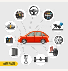 Auto parts maintenance icons vector