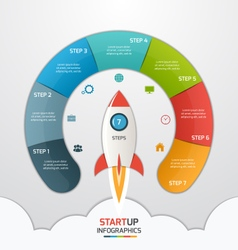 7 steps startup circle infographic with rocket vector