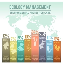 Waste ecology management environmental protection vector