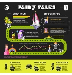 Fairy Tales - poster brochure cover template vector image