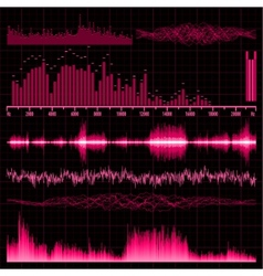 Spectrum analyzer vector