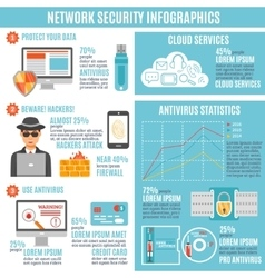 Network security infographic vector