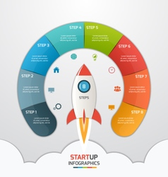 8 steps startup circle infographic with rocket vector