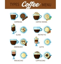 Types of coffee set vector