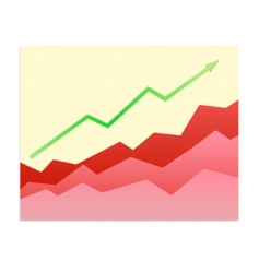 Success trend vector