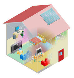 Home network vector