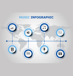 Infographic design with music icons vector