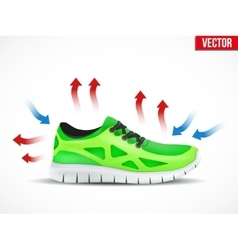 Technical of a shoes waterproof and vector