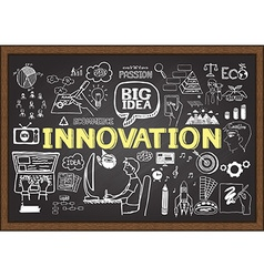 Innovation on chalkboard vector