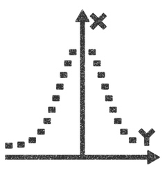 Dotted gauss plot grainy texture icon vector