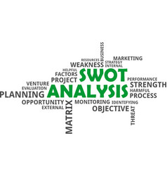 Word cloud - swot analysis vector