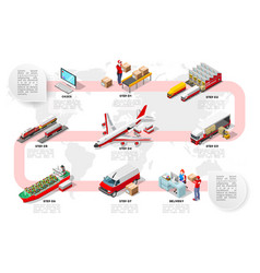 international trade logistics network isometric vector image