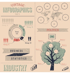 Vintage infographics design elements vector