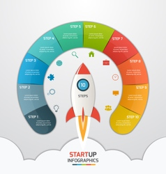 10 steps startup circle infographic with rocket vector