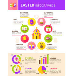 easter holiday infographics vector image