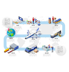 Logistic infographic food delivery chain isometric vector