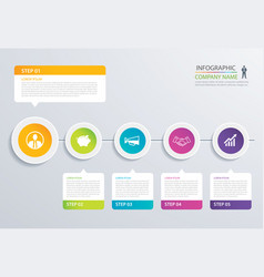 5 step circle timeline infographic options vector