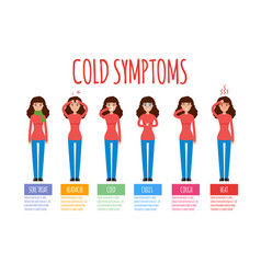 cold grippe flu or seasonal influenza common vector image vector image