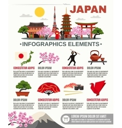 Traditional japan culture flat infographic vector