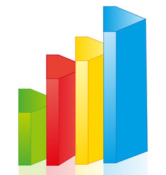 graph of the growing in the manner of figures vector image vector image