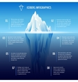 Iceberg infographics vector image
