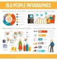 Aging People Life Flat Infographic Banner vector image