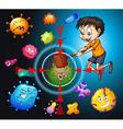 Little boy fighting bacteria vector image