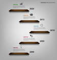 Time line info graphic with wooden shelves on the vector image